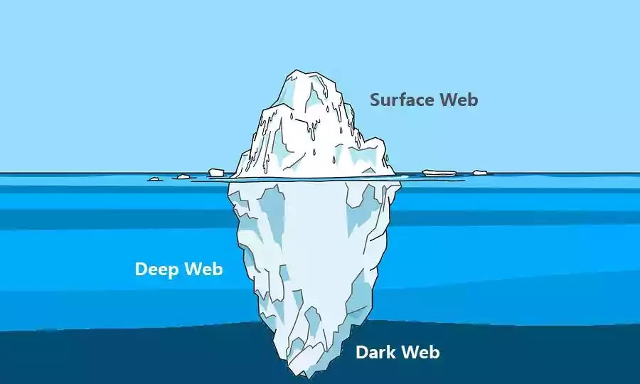 دارک وب و وب پنهان چه تفاوتهایی دارند